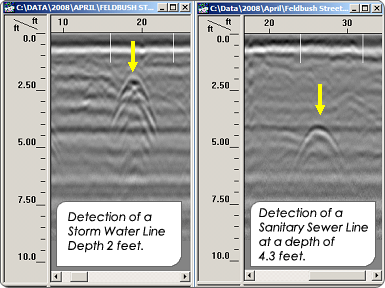 Figure shows (from left to right) the detection of a storm water line at 2 feet and the detection a sanitary sewer line at a depth of 4.3 feet.
